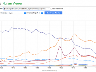 Tela do Google Books Ngram Viewer